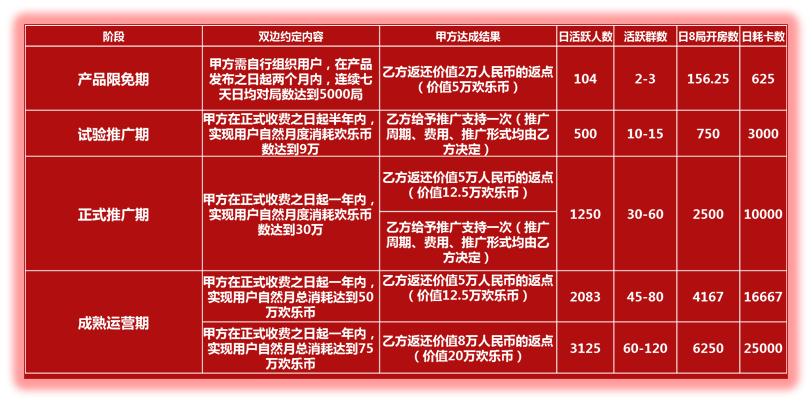 钱柜娱乐_钱柜娱乐官网本溪地区招募独家经销商