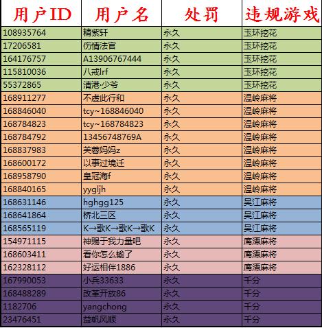 钱柜娱乐官网_钱柜娱乐官网12月第三周处罚公告
